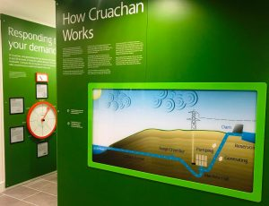 Cruachan Visitor Centre, Activities and Things To Do,Dalmally, Nr Oban, Scotland